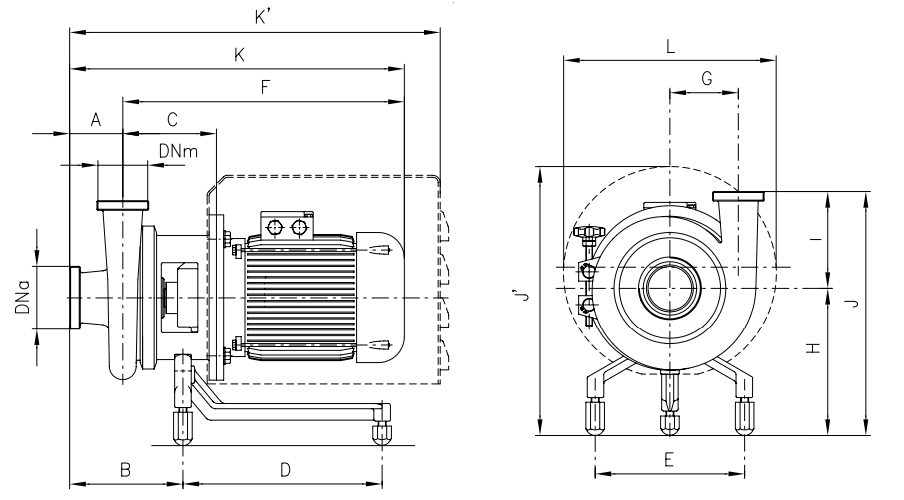 CS Centrifugal sanitary pump structure