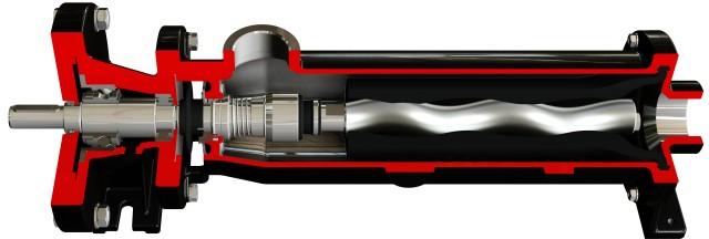 Cấu tạo bơm trục vít Roto RJL