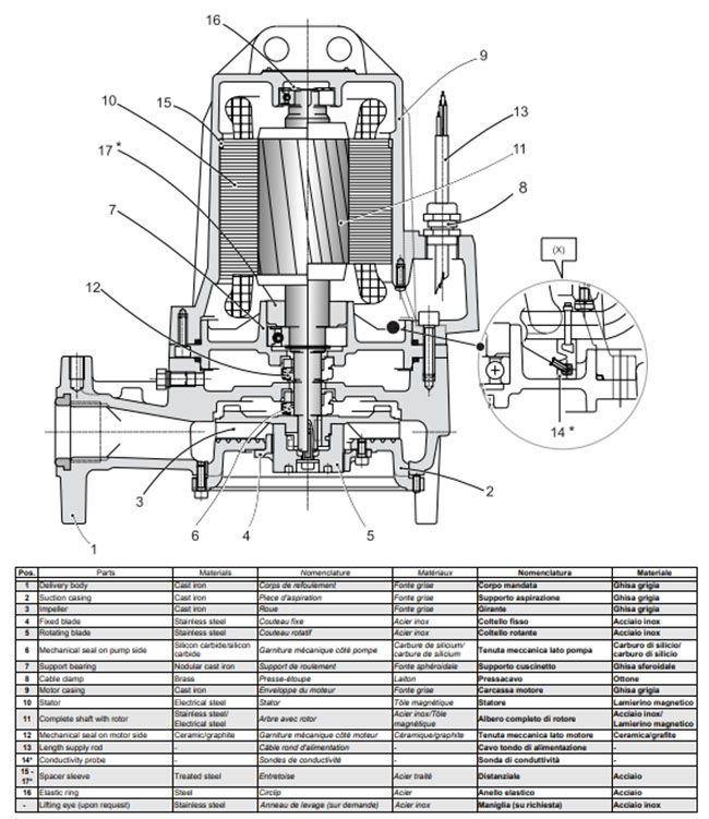 KT+ Electric submersible pump structure