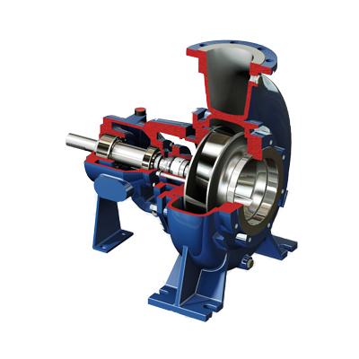 Cấu tạo máy bơm ly tâm dùng trong công nghiệp RB