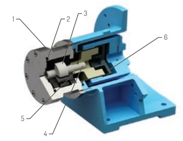 Cấu tạo máy bơm hóa chất công nghiệp HPP / HPF