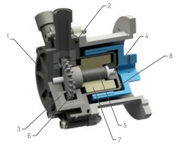 HTA Pumps structure