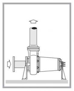 Máy bơm chìm Caprari K Series setup 1