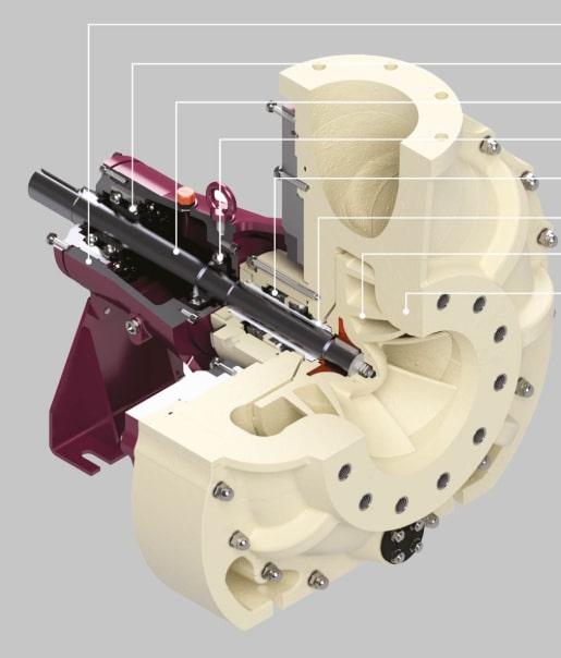 Cấu tạo máy bơm ly tâm hóa chất trục ngang CFG