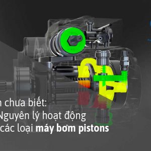 Piston - highpressure pumps - Products