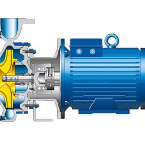 Magnetic Drive Pumps - Products