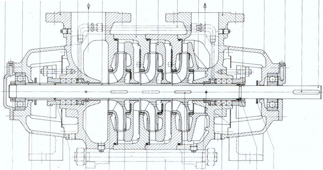 MS-E Multistage horizontal centrifugal pump structure