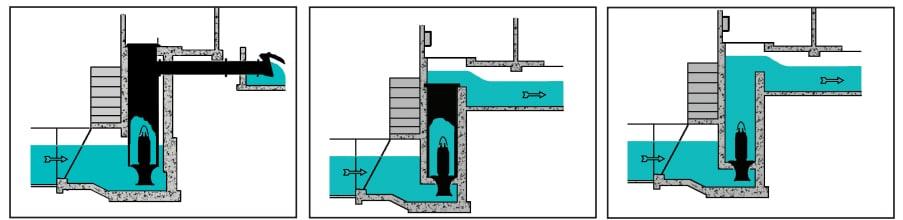 Bơm hướng trục đặt chìm MV-S