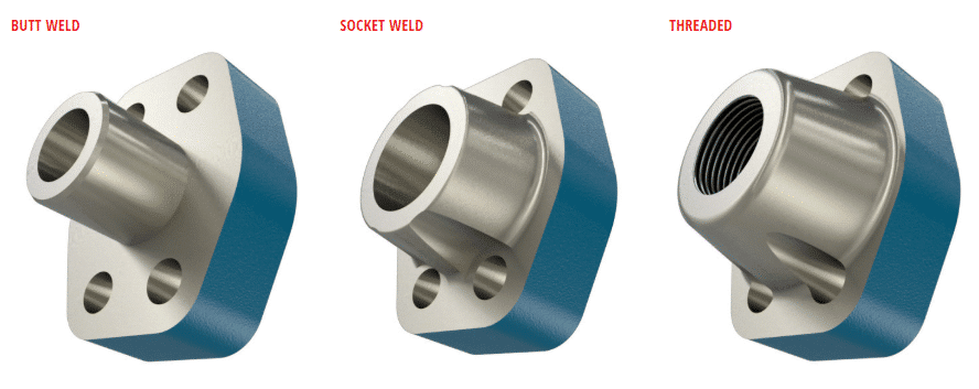 SAE/DIN flanged ports Tuthill Pumps 1000 Series