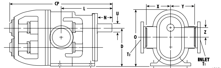 Thông số kỹ thuật bơm Tuthill Series HD Model 600