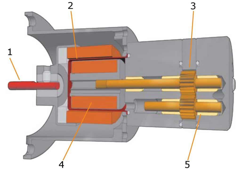 Sơ đồ cấu tạo máy bơm bánh răng kết nối từ tính Tuthill ăn khớp ngoài Series D, T & P