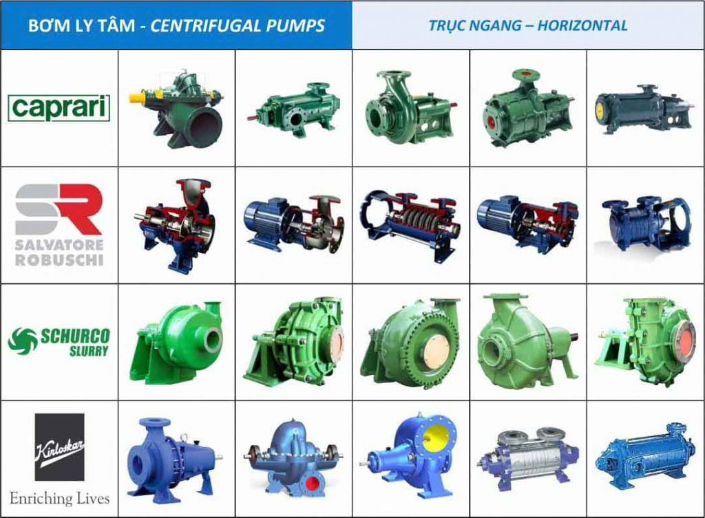 Pumps for the Power & Energy industry - Thai Khuong Pumps