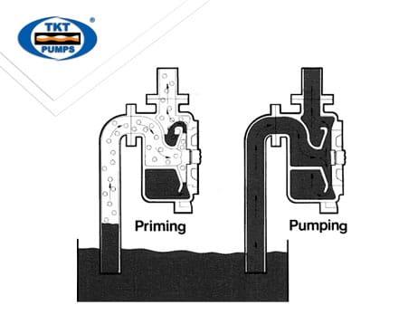 self-priming-pump